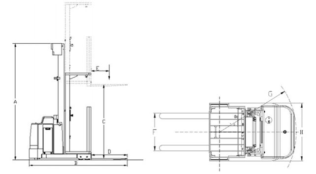 Sơ đồ phác thảo Xe nâng cao tự động TH (A series)