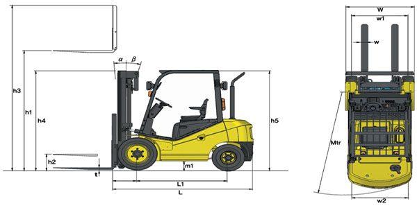 Tìm hiểu các thông số kỹ thuật của xe nâng